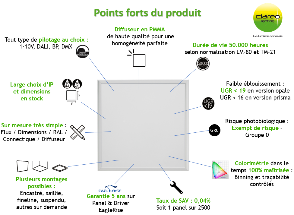 Points forts dalle Access